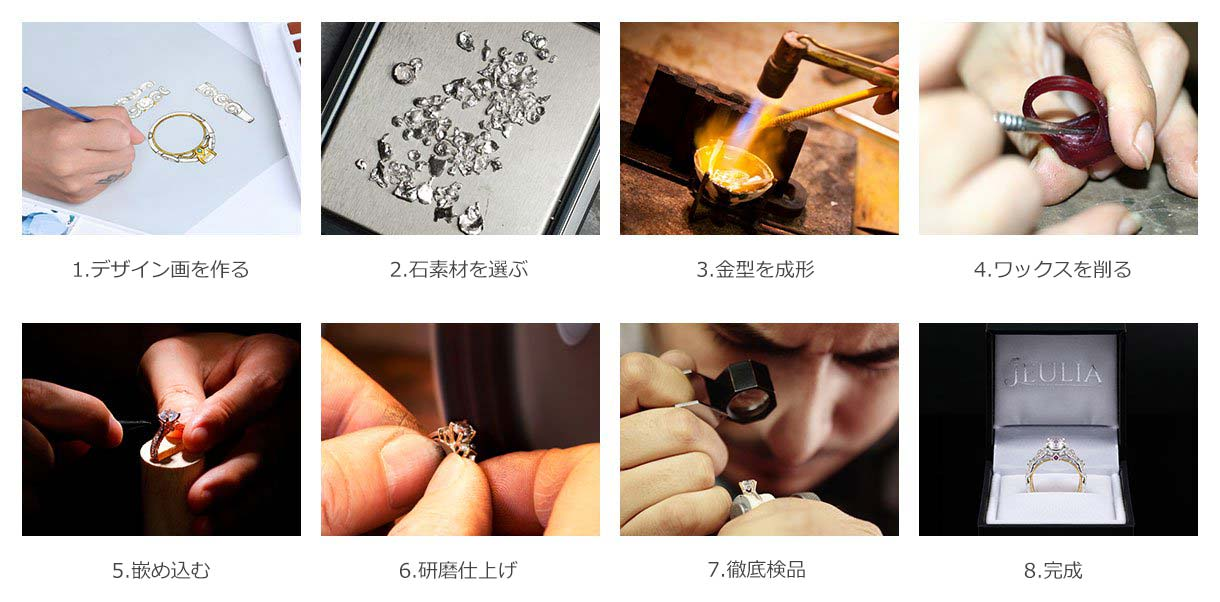 Jeulia Jewelry Making Process